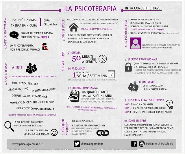 infograficaPsicoterapia.jpg