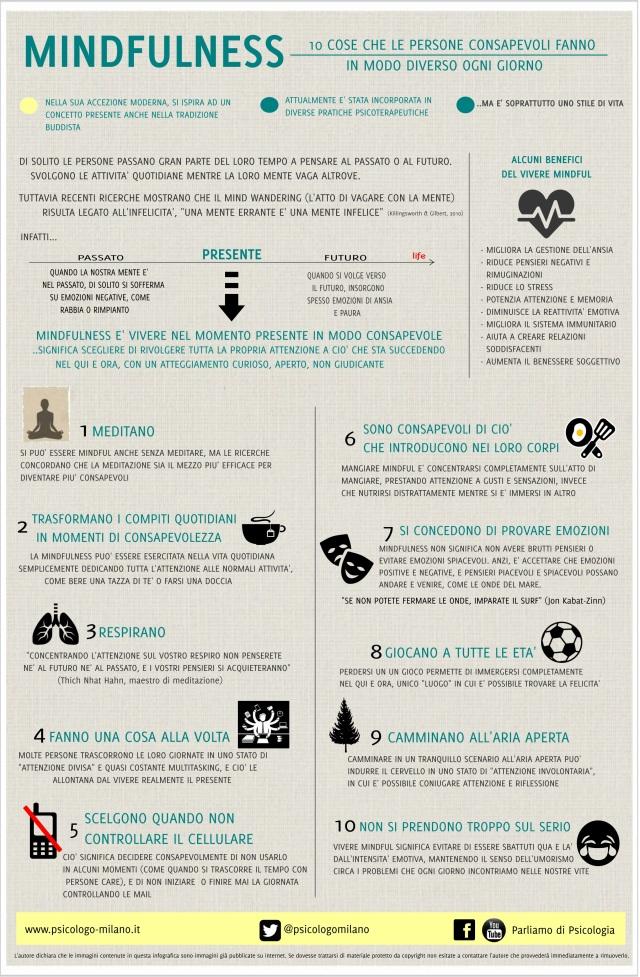 mindful_infografica.jpg